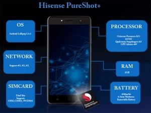 Spesifikasi Hisense PureShot